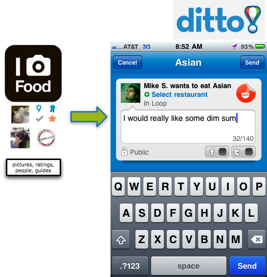 push_foodspotting_ditto